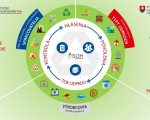 ISOH, evidencia odpadov, Informačný systém odpadového hospodárstva